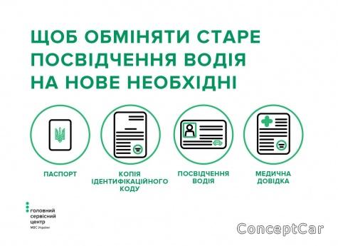 Хочете замінити водійське посвідчення , -- читайте тут !