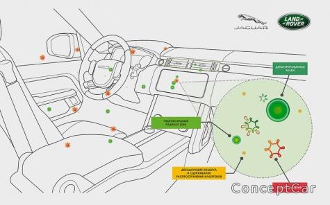 Jaguar придумал систему защиты от COVID